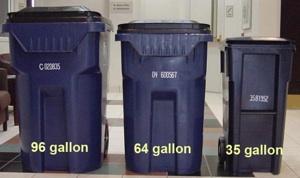 Potts Amp Monger Sanitation Residential Rates